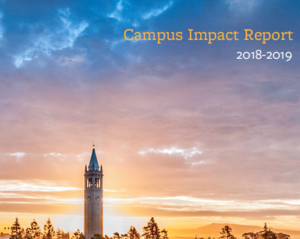 Image of sun setting behind the Campanile. Text reads UBPS Campus Impact Report, 2018-2019